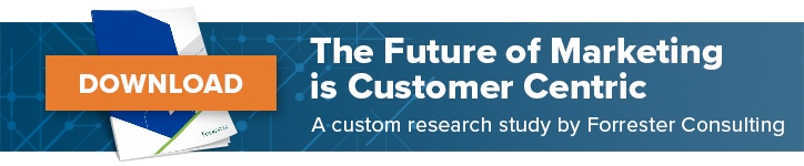 Forrester-Current-State-of-Marketing-Measurement-and-Optimization