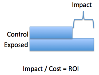impact-cost.png